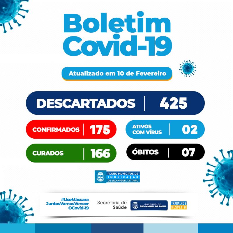 Covid-19: 📌 Atualização do boletim COVID-19 em 10 de fevereiro de 2021.